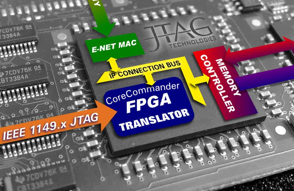 FPGAs and Their Applications